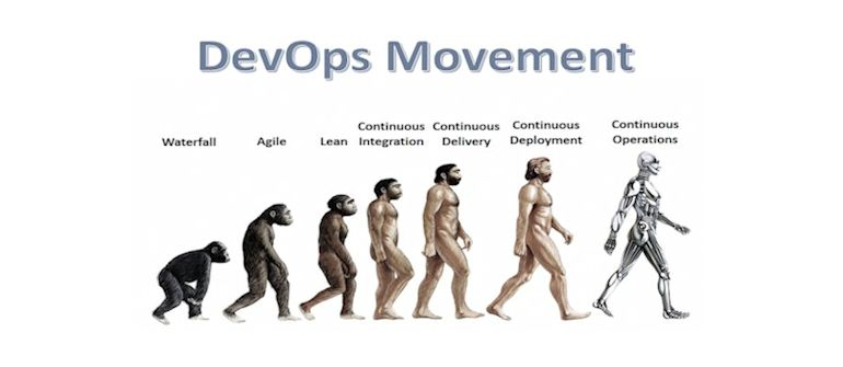 DevOps killed the developer star
