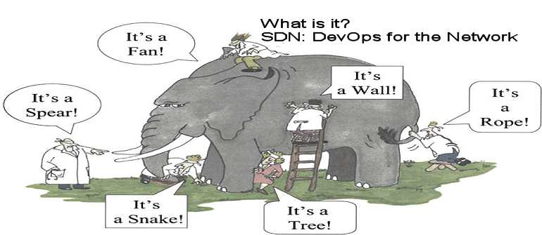 Is SDN just DevOps for the network?