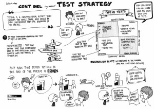 02_CD_test_strategy_low-res