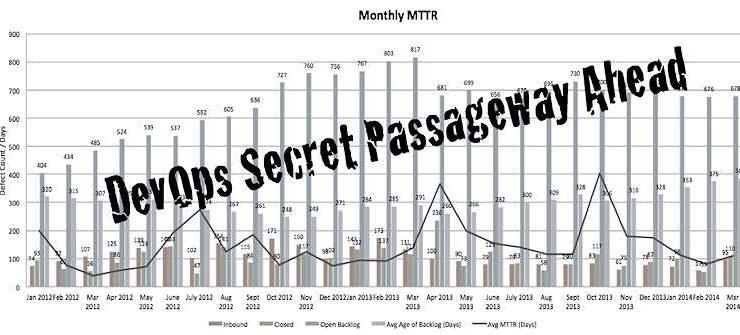 DevOps storytime: The tale of the secret passageway named MTTR
