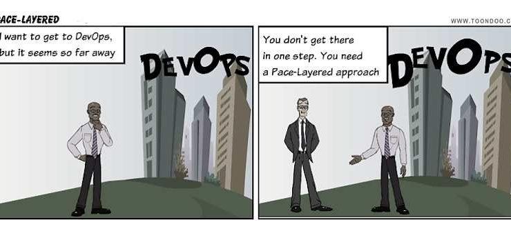 A Winning DevOps Approach for Established Enterprises: Pace-layered