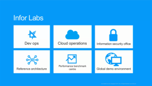 Infor Labs (3)