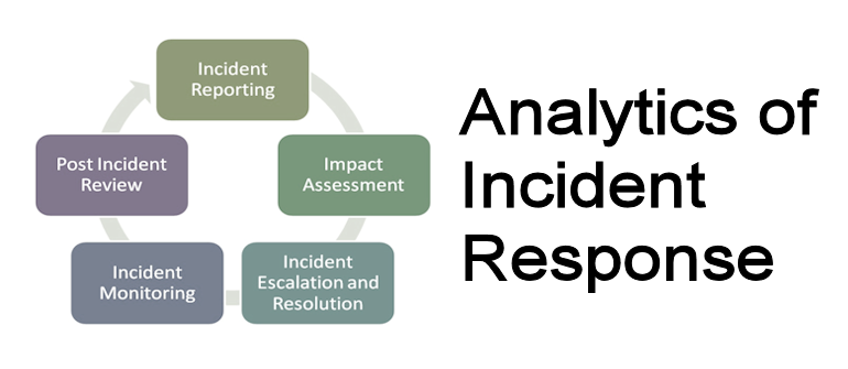 PagerDuty goes beyond alerting to advanced analytics of incident
