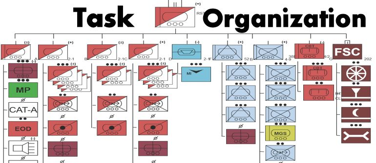 allocating tasks in an organisaton Dynamic re-organization of agent teams to efficiently handle the allocation of  complex tasks with interdependent subtasks categories and subject descriptors.