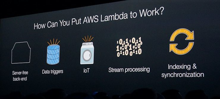 AWS Lambda - Useful for DevOps Automation?