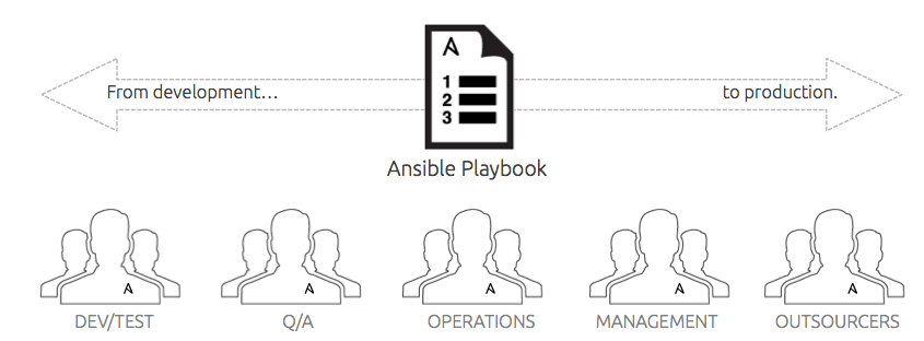 ansible1