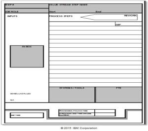 VSM Step copyright 2