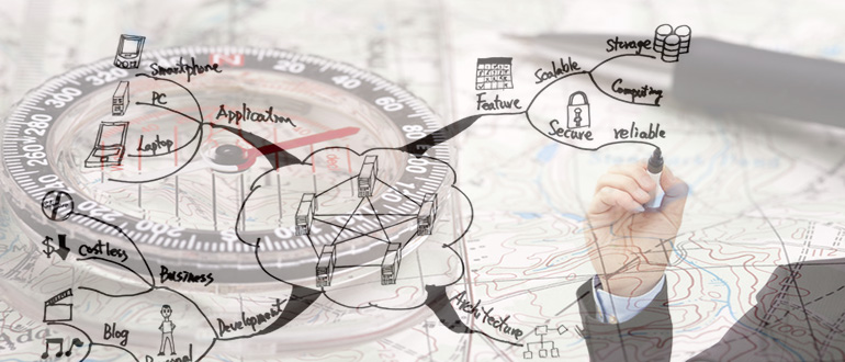 Lean for DevOps: Mapping the tributaries and deltas of demand