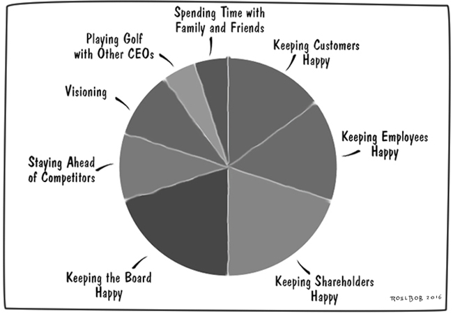 How a CEO Allocates Time