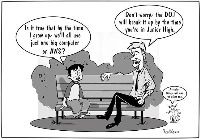 The Future of Serverless Computing