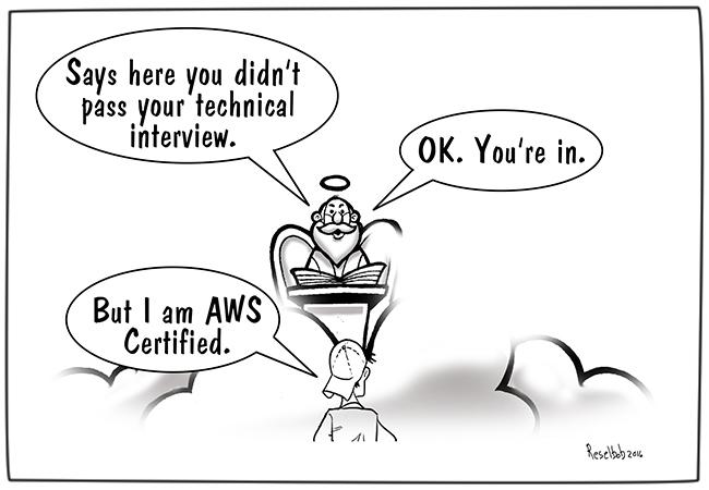 pass-tech-interview