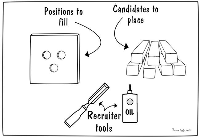 work-of-a-recruiter