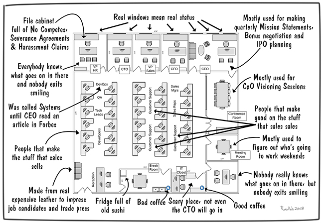 anatomy-of-a-startup-office