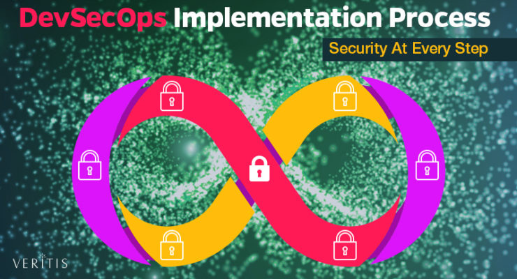 DevSecOps Implementation Process and Road Map – Security at Every Step
