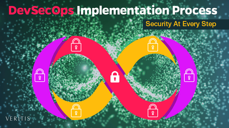 DevSecOps Implementation Process and Road Map – Security at
