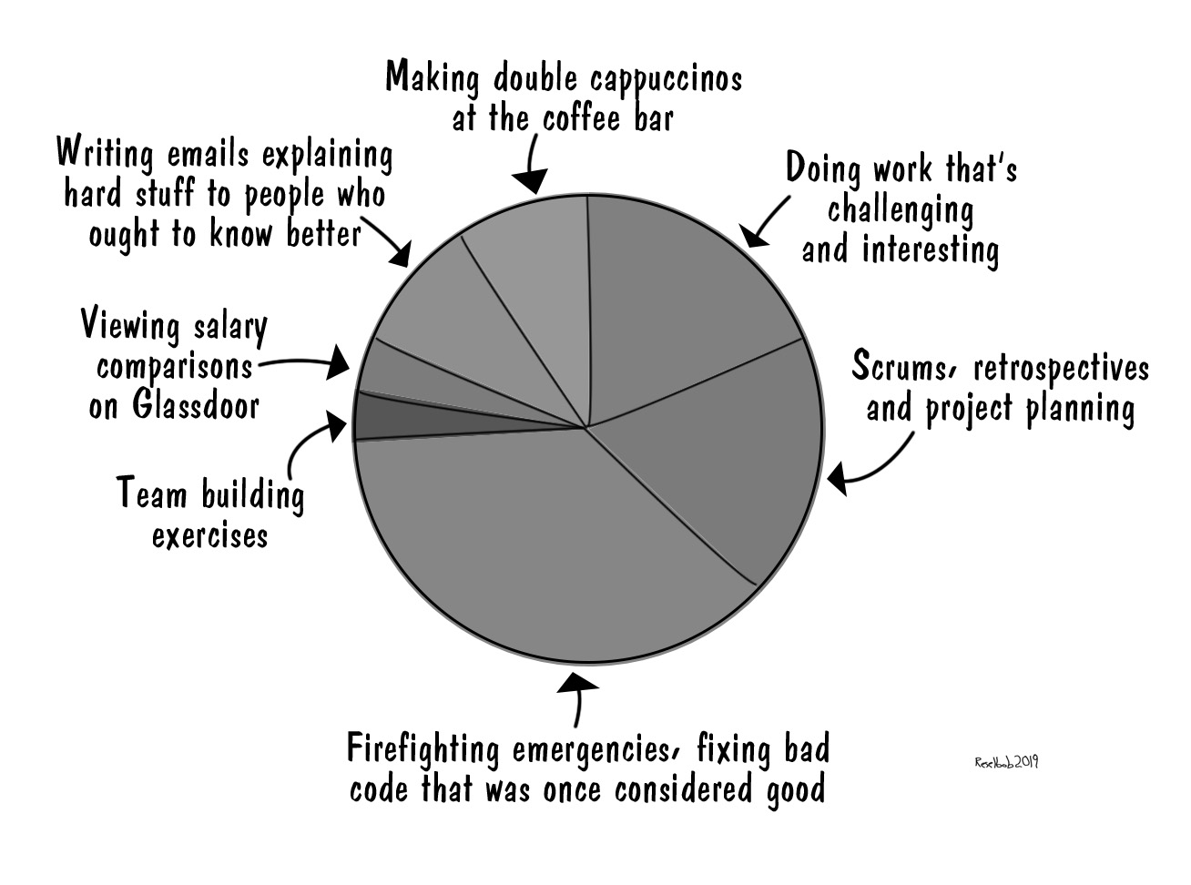 real-world-producition