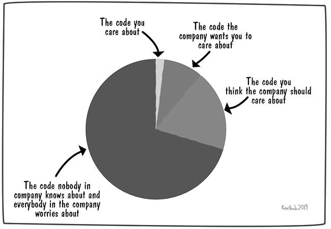 code-affinity