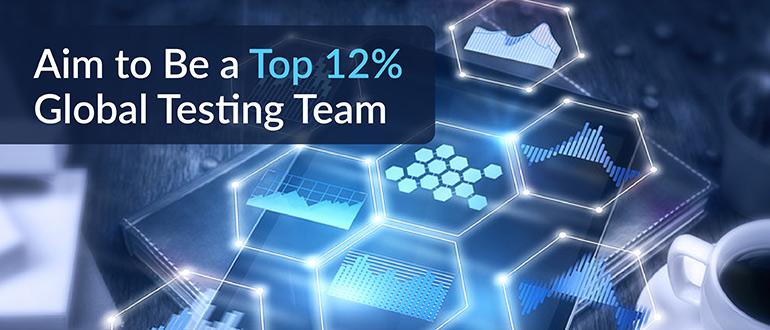 Aim to Be a Top 12% Global Testing Team