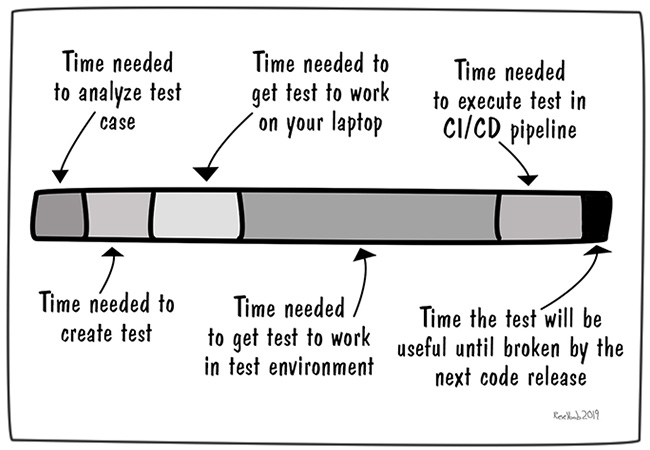 Testing-Workflow-in-the-Real-Worl
