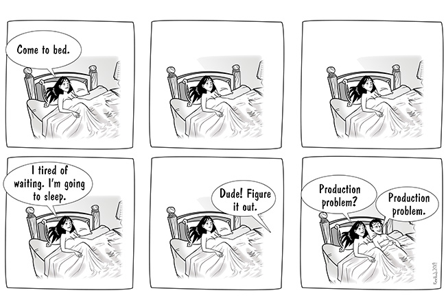 production-problem