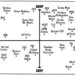 quadrant-q1-2020