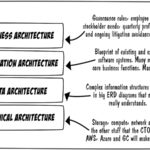 4-Pillars-Ent-Arch