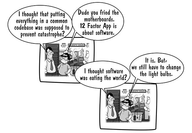 12-factor-app-codebase