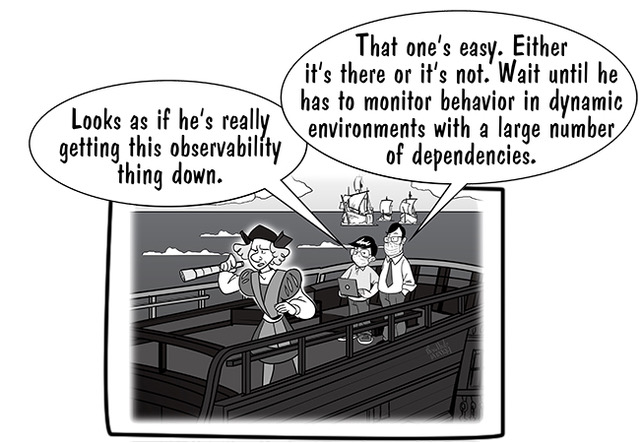 IBM observability