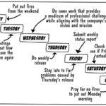 days-of-week
