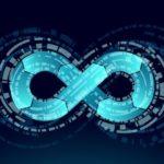 7 Step Transformation Blueprint for SecDevOps
