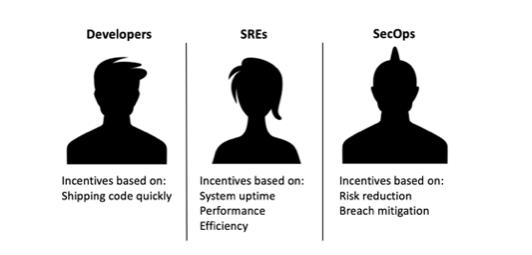 risk sharing observability